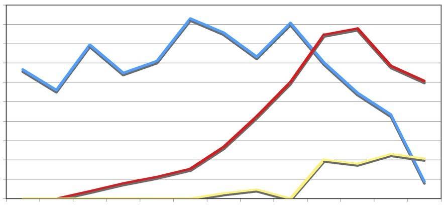 Rapport statistique sur l'Épreuve du solstice